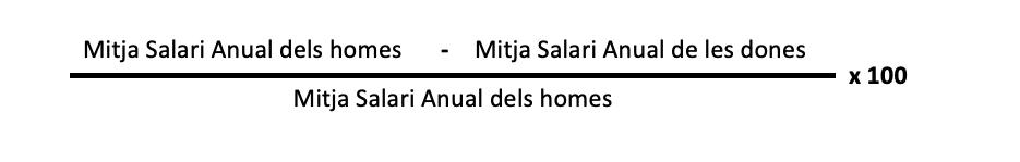 Bretxa salarial